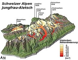 Höhenänderung der Gletscher in den Schweizer Alpen