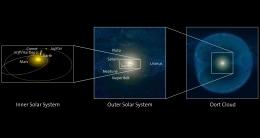 ESA/AOES Medialab