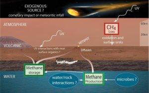 NASA, JPL-Caltech, SAM, GSFC