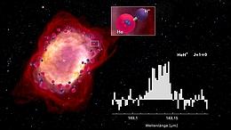 Komposition: NIESYTO design; Bild NGC 7027: William B. Latter (SIRTF Science Center/Caltech) und NASA/ESA; Spektrum: Rolf Güsten/MPIfR, Nature, 18. April 2019.