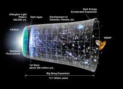 NASA/WMAP Science Team