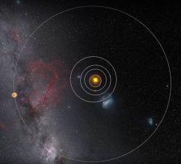 Die Bahn von Rosetta und 67P (links im Bild) (Bild: ESA)
