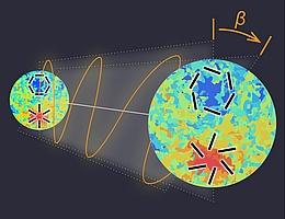 Ausschnitt des kosmischen Mikrowellenhintergrundes (CMB