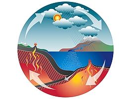 Die Verwitterung von Silikatgestein ist Teil des sogenannten Kohlenstoffkreislaufs, der auf der Erde über lange Zeiträume ein gemäßigtes Klima aufrechterhält. (Bild: Universität Bern / Jenny Leibundgut)