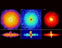 Simulation einer sich bildenden Scheibengalaxie ähnlich unserer Milchstraße, in welcher kosmische Strahlung von Supernova-Überresten beschleunigt wird, um danach ins interstellare Medium zu entweichen und entlang von Magnetfeldlinien zu diffundieren. Zu sehen sind Querschnitte der Scheibe (oben) und vertikale Schnitte (unten) der Anzahldichte der Elektronen der kosmischen Strahlung im stationären Zustand (links), der Magnetfeldstärke (Mitte) und der Radio-Synchrotron-Helligkeit. Die galaktischen Superwinde werden von der entweichenden kosmischen Strahlung aus der Galaxie angetrieben und sind als magnetisierte, radioemittierende Blasen zu sehen, die sich über und unter der Scheibe erstrecken. (Bild: Pfrommer/AIP)