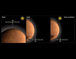 Wie der ExoMars TGO die Atmosphäre studiert. (Bild: ESA ATG medialab)