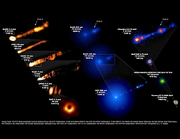 Zusammengesetztes Bild, das zeigt, wie das M87-System über das gesamte elektromagnetische Spektrum hinweg während der EHT-Kampagne im April 2017 zur Aufnahme des ikonischen ersten Bildes eines Schwarzen Lochs aussah. Dieses Bild, erstellt aus Beobachtungen mit 19 verschiedenen Einrichtungen auf der Erde und im Weltraum, offenbart die enormen Ausmaße, die das Schwarze Loch und sein nach vorne gerichteter Jet haben, der gerade außerhalb des Ereignishorizonts startet und in seiner Ausdehnung die gesamte Galaxie umfasst. (Bild: EHT Multi-Wavelength Science Working Group; EHT-Kollaboration; ALMA (ESO/NAOJ/NRAO); EVN; EAVN-Kollaboration; VLBA (NRAO); GMVA; Hubble Space Telescope, Neil-Gehrels-Swift-Observatorium; Chandra X-ray-Observatorium; Nuclear Spectroscopic Telescope Array; Fermi-LAT-Kollaboration; H.E.S.S.-Kollaboration; MAGIC-Kollaboration; VERITAS-Kollaboration; NASA und ESA. Bildzusammenstellung durch J.C. Algaba.)