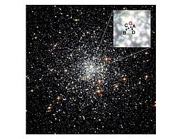Aufnahme des Kugelsternhaufens NGC 6624 mit dem Hubble-Weltraumteleskop. Einige der Pulsare im zentralen Bereich des Kugelsternhaufens sind im Inset hervorgehoben, darunter in Rot markiert der mit MeerKAT neu entdeckte Pulsar PSR J1823-3021G. Der Sternhaufen NGC 6624 befindet sich in Richtung des Sternbilds Schütze in knapp 8000 Lichtjahren Entfernung von der Sonne. (Bild: A. Ridolfi et al./INAF/Hubble Space Telescope)
