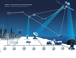 Nationale Konferenz Satellitenkommunikation in Deutschland (Bild: Deutsche Raumfahrtagentur im DLR)